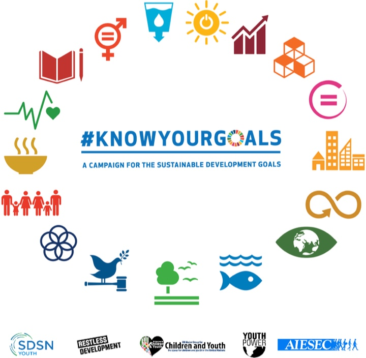 #KnowYourGoals Campaign SDSN Youth México